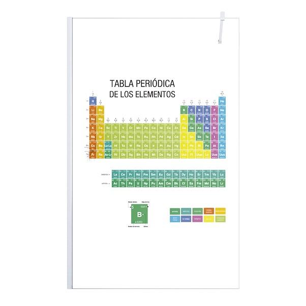TABELA PERIÓDICA 100